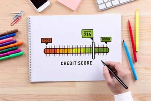Line graph showing credit score