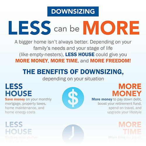 cyr-downsize-infographic-thumb
