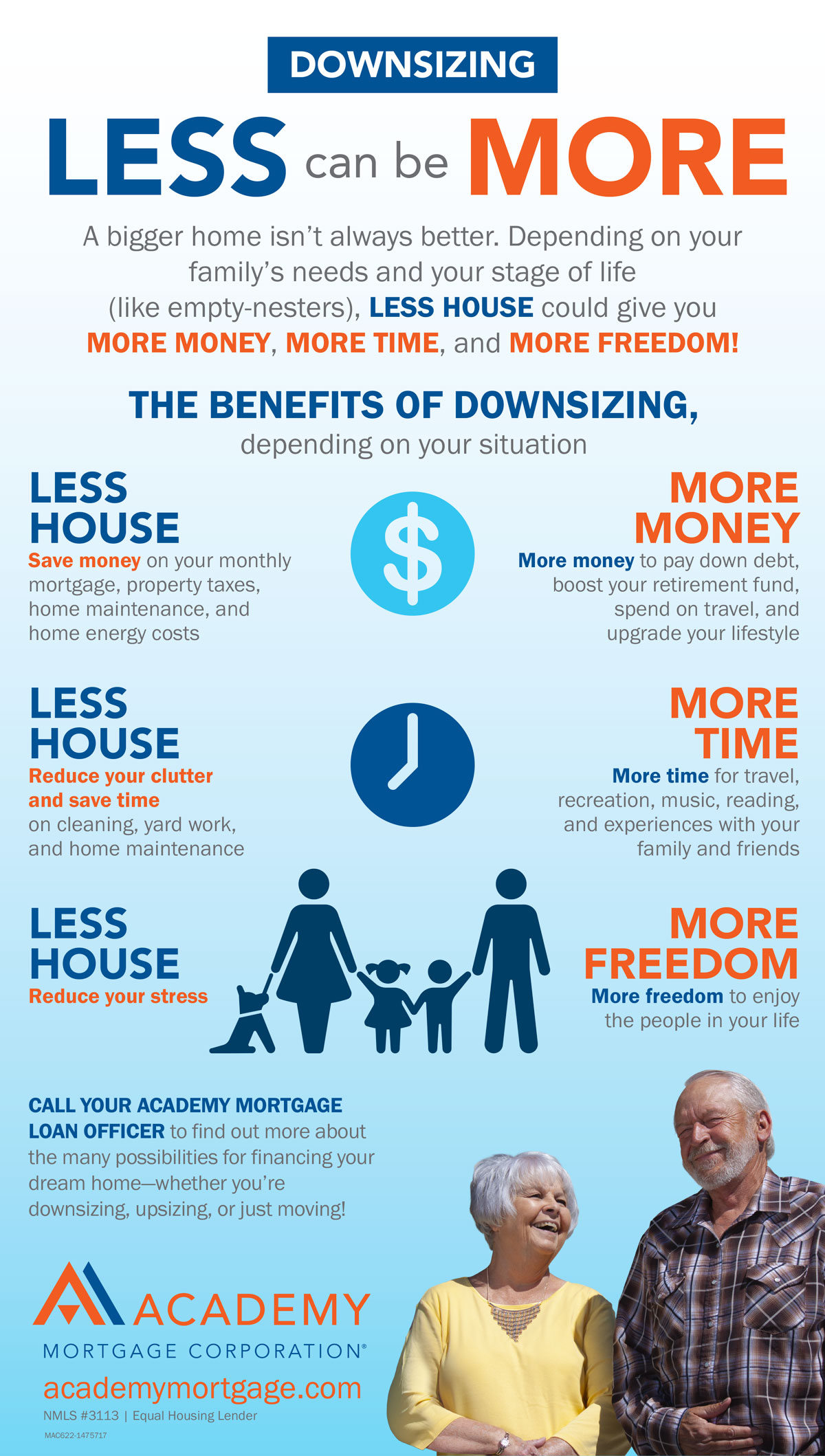 cyr-downsize-infographic
