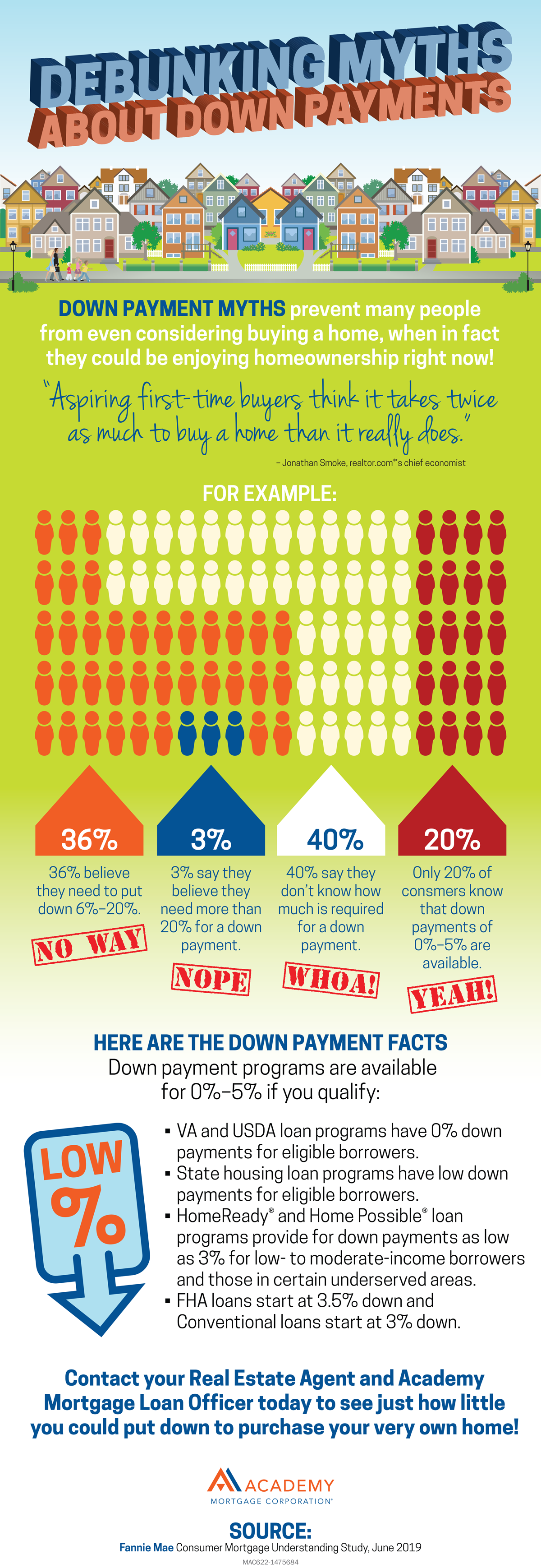 down-payment-myths-infographic
