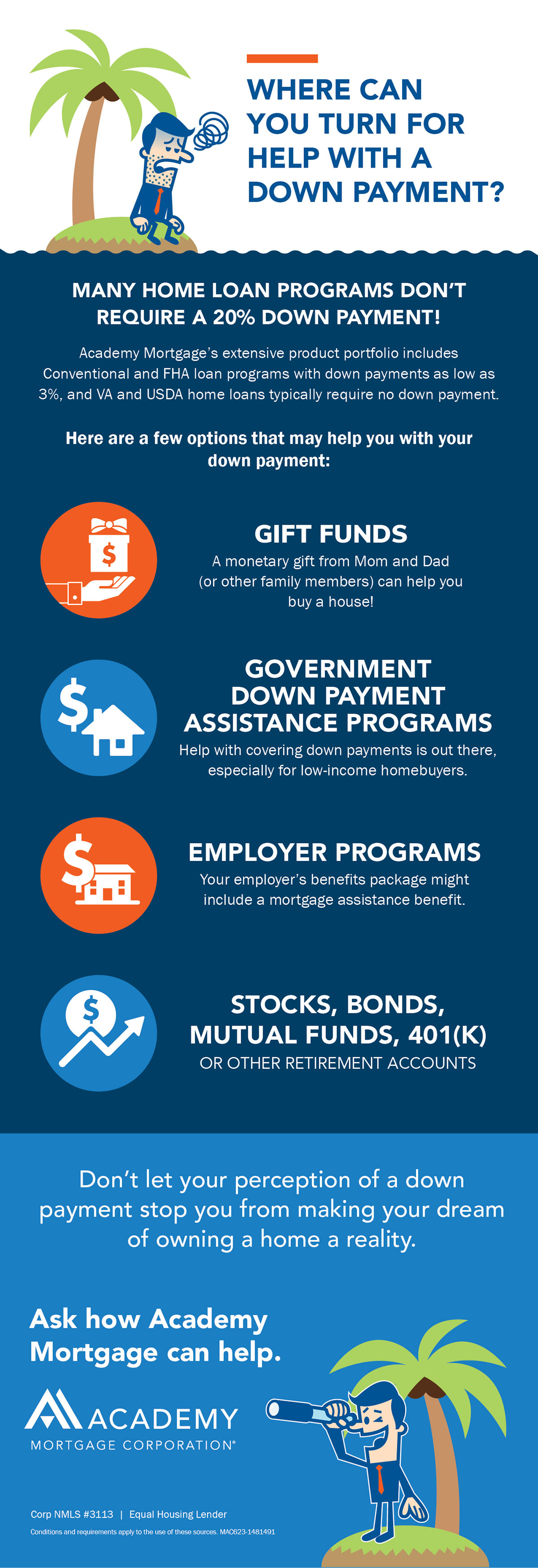 Down Payment Sources Infographic