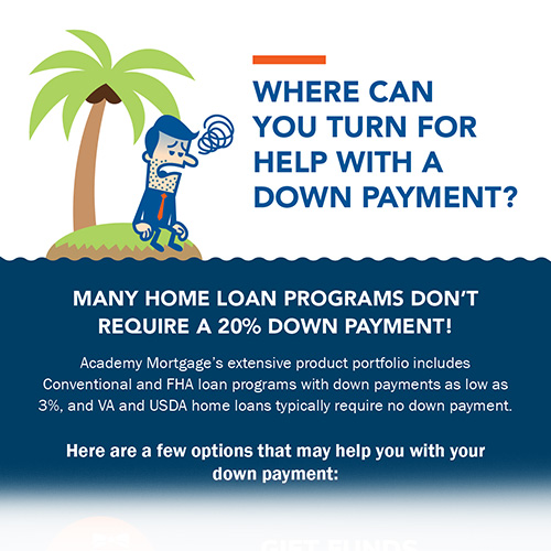 Down Payment Sources infographic thumb
