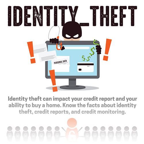 identity-theft-infographic-thumb