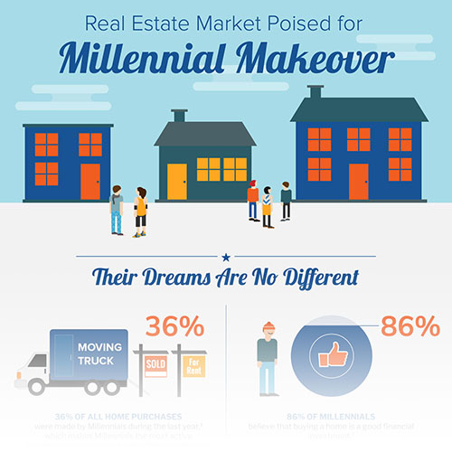 Millennial-Makeover-infographic-thumb