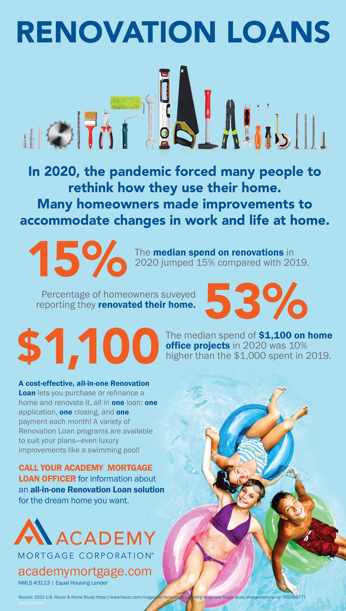 cyr-renovation-infographic
