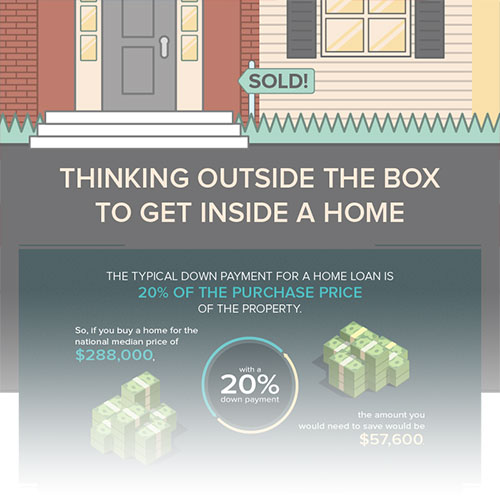 thinking-outside-the-box-infographic-thumb