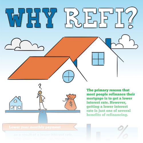 why-refi-infographic-thumb