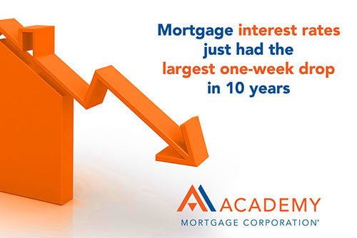 Rate Drop 7 Reasons To Refinance Your Home Now Academy Mortgage Corporation