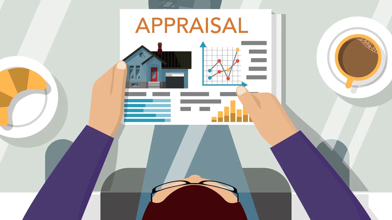 What is an Appraisal and why do I need one?